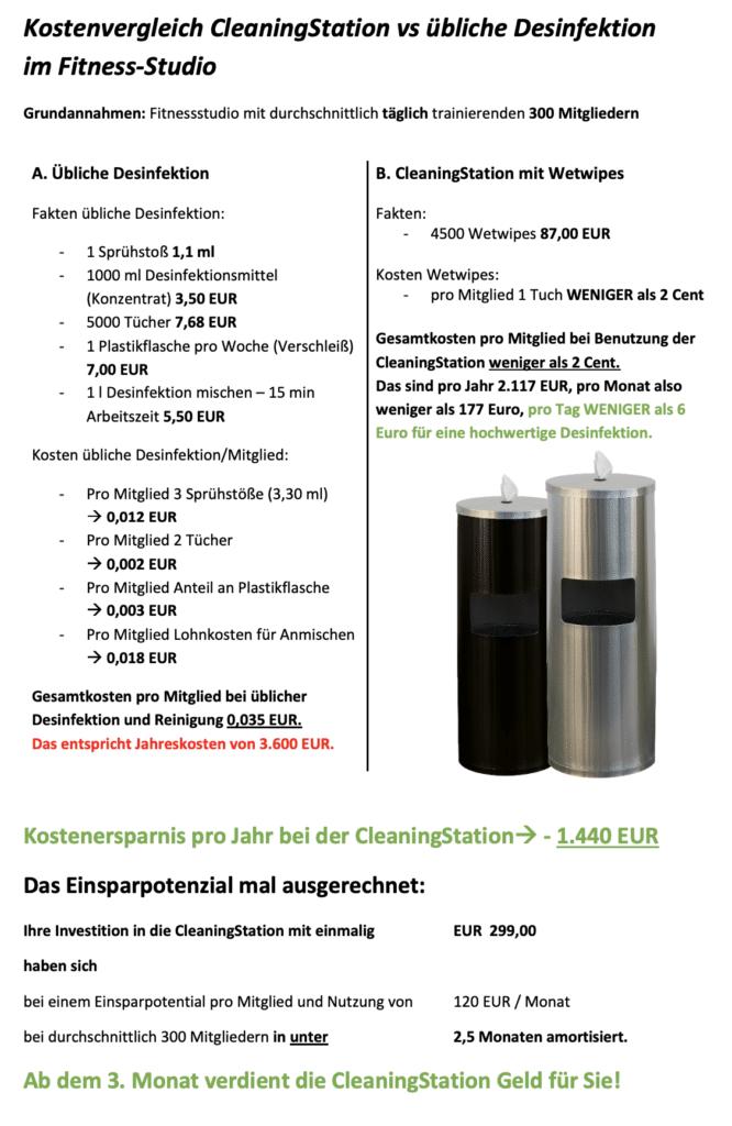 CleaningStation - edle aesthetische Desinfektionssaeule für Fitness-Studios, Spas und Wellness-Bereiche